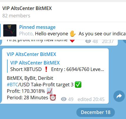 best bitmex signals