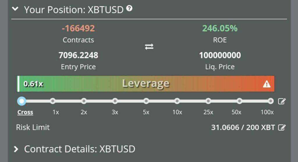 bitmex telegram gruop