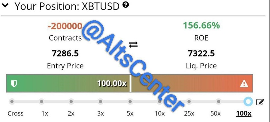 best trading signals cryptocurrency