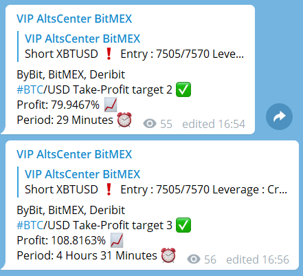 telegram crypto signals groups