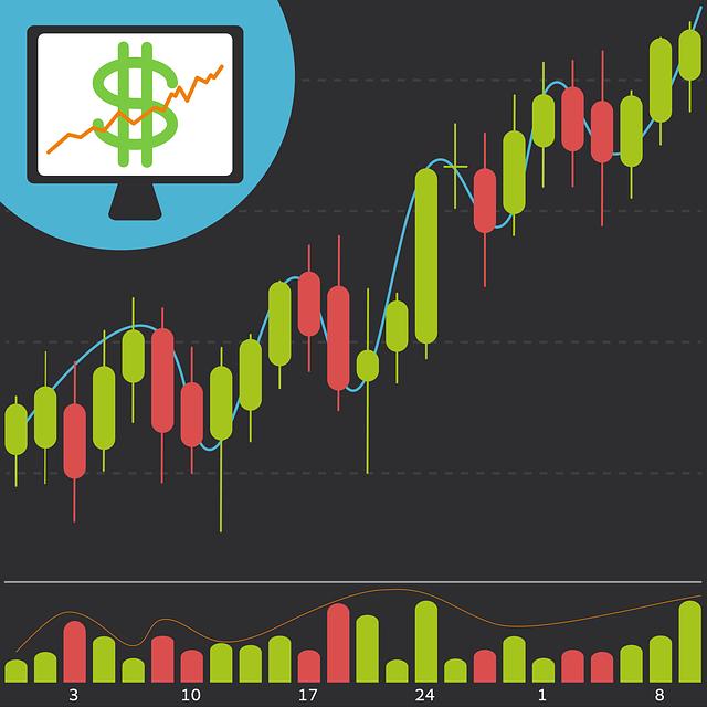 trading signals bitmex